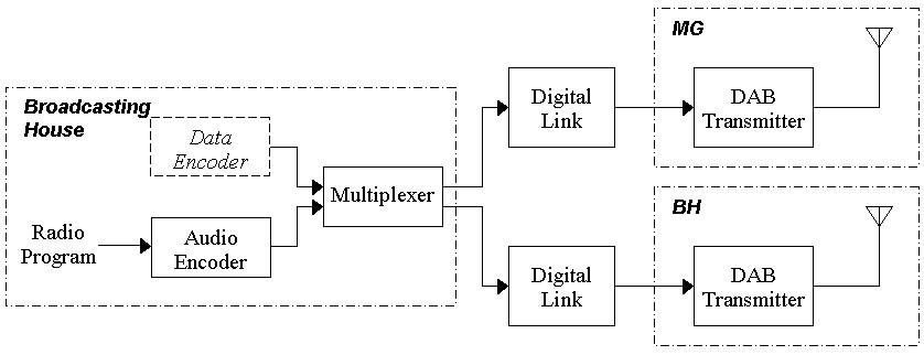 sound system block diagram – comvt, Wiring block